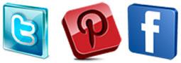 Social Sharing, redes sociales en Prestashop